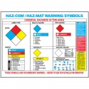 Material Safety Posters